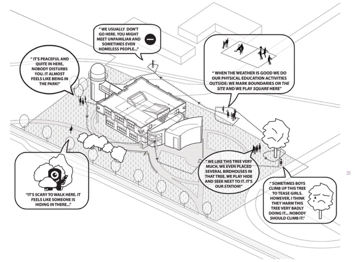"""""""Socialiai orientuotos architektūros metodas. Palangos pradinės mokyklos renovacija su praplėtimu""""; E.Vasiliauskaitė (Lietuva), magistro darbas"""