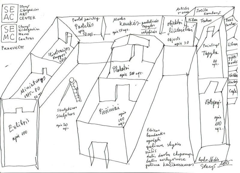 Stasio Eidrigevičiaus pamąstymai apie Menų centrą