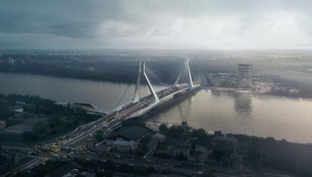 Budapešto tiltas