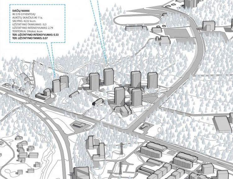 Svečių namų Nemenčinės pl. 13A statybos projektiniai pasiūlymai (arch.  A. Keizikas)