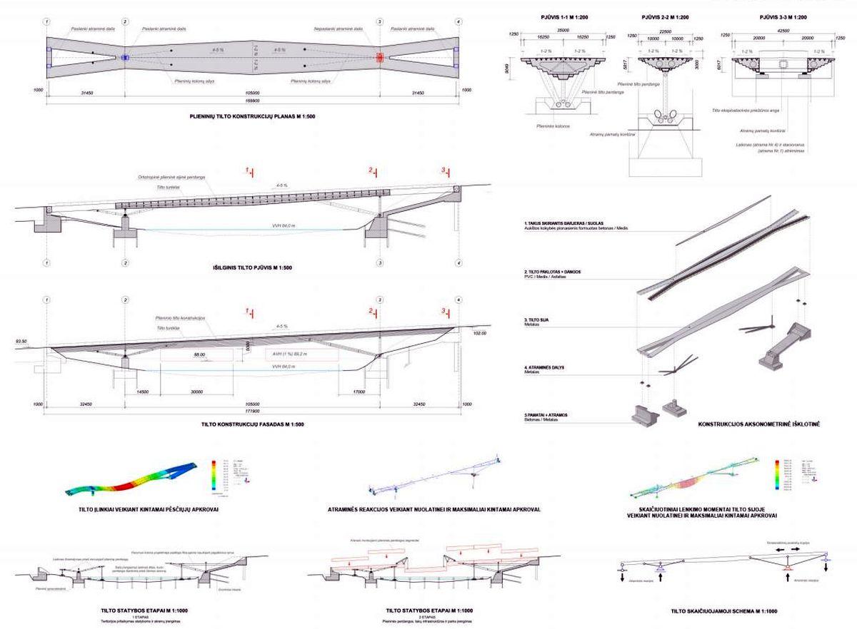 """Konkursinis projektas """"Užvingio salos tiltas"""" (arch. D.Daunys, P.Išora, I.Ksnelashvili, O.Lozuraitytė; konstruktorius V.Karieta), 1-oji vieta, 9.000 Eur. premija"""