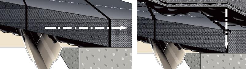 """Foamglas sistema """"Compact roof"""""""