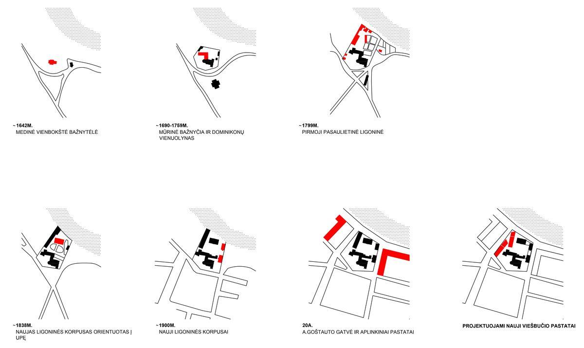Istorinė šv.Jokūbo ir Pilypo kvartalo raida. Schema. DO Architects