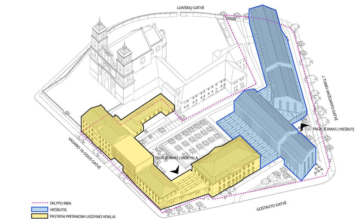 Funkcinė šv.Jokūbo ir Pilypo kvartalo schema. DO Architects