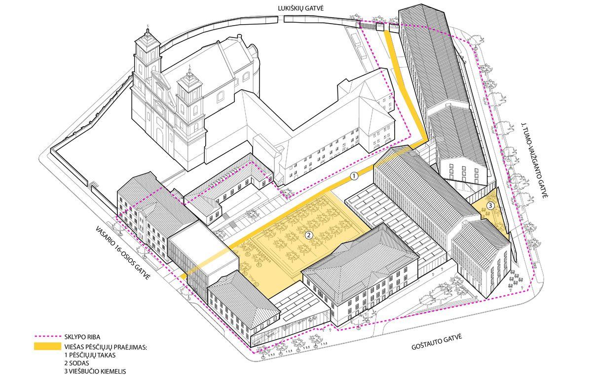 Erdvinė šv.Jokūbo ir Pilypo kvartalo schema. DO Architects