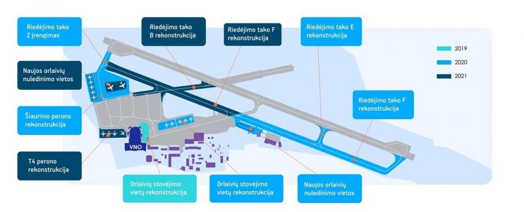 Pav.: Vilniaus oro uosto.