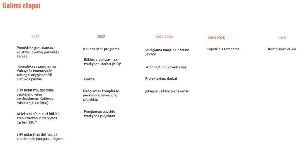 kultmin-galstudija-2021-11