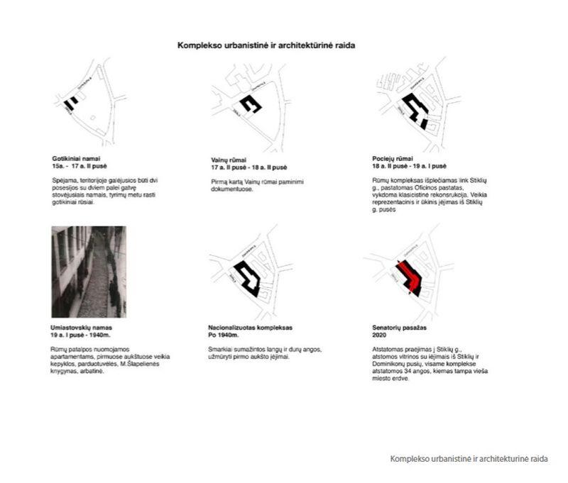 """Senatorių pasažas"" Vilniuje (arch. ""DO Architects"")."