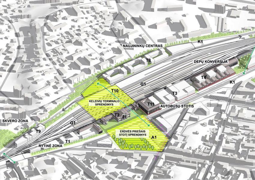 Vilniaus stoties teritorija